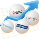 Мои советы по продвижению сайтов в Яндекс и Google или как правильно раскрутить свой сайт