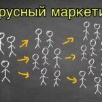 Как создать вирусный маркетинг в интернете